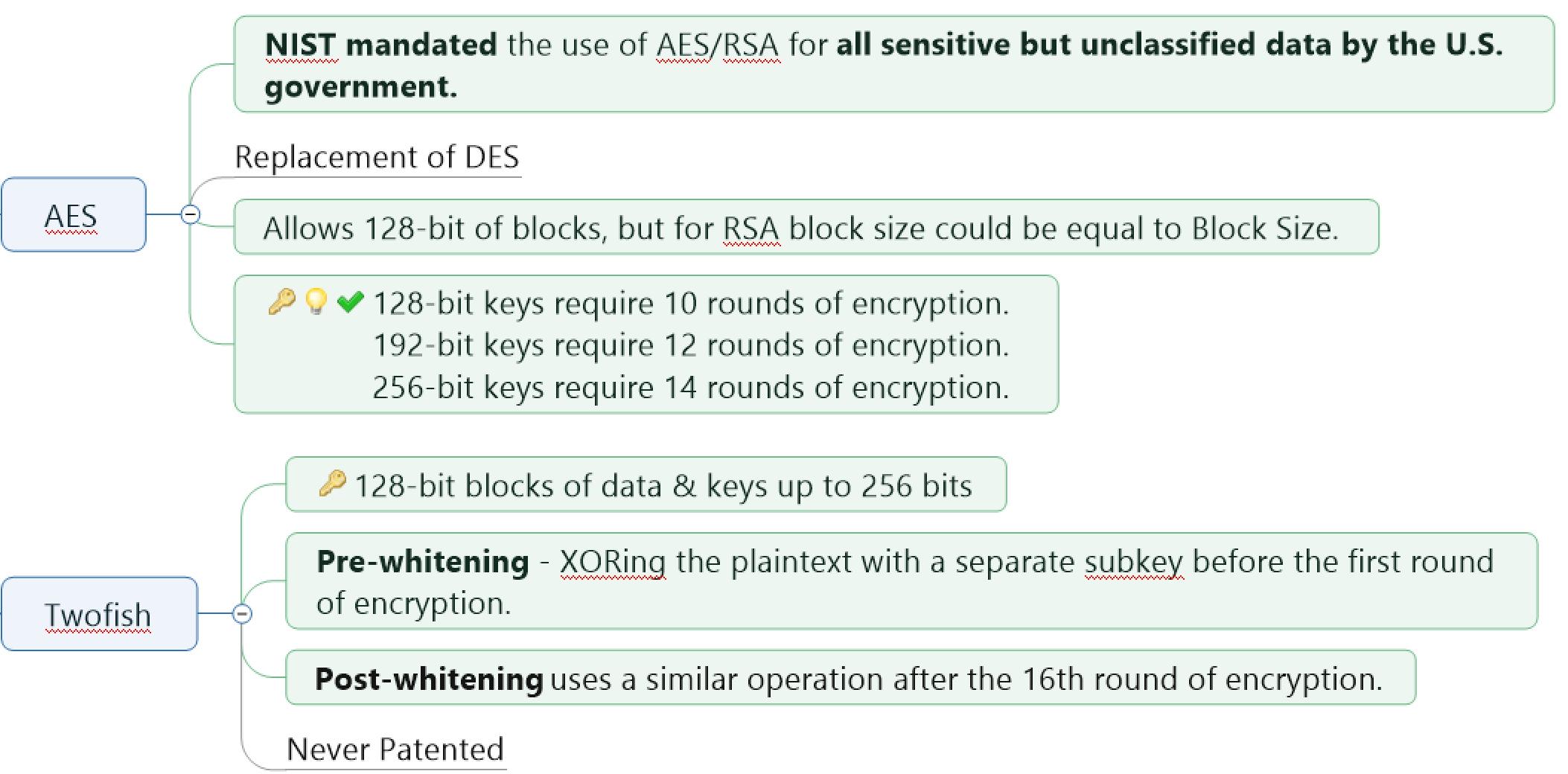 Symmetric Key Algorithm AES & Twofish