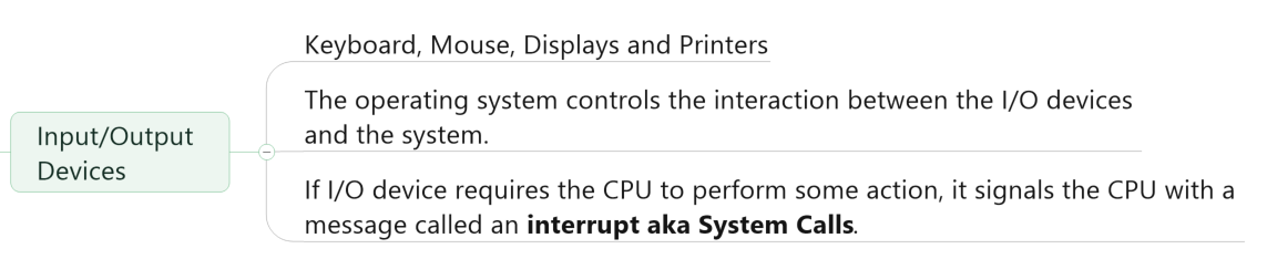 System Components I/O Device