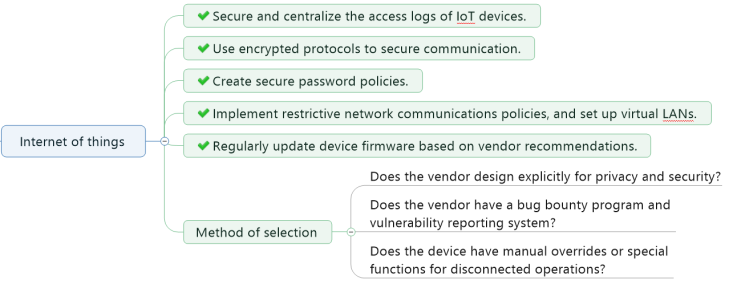Vulnerabilities in System