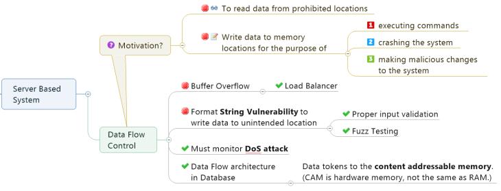 Vulnerabilities in Server Based System